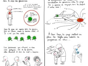 Coco Virus, le coronavirus expliqué aux enfants