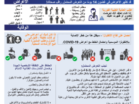 What you need to know on COVID19 – Arabic