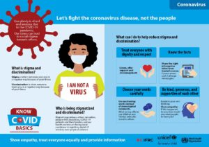 Let's fight the coronavirus disease, not the people