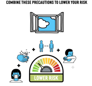 Lower your risk from COVID-19 by combining prevention measures.