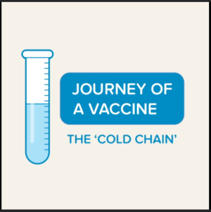 COVID-19: the journey of vaccine!